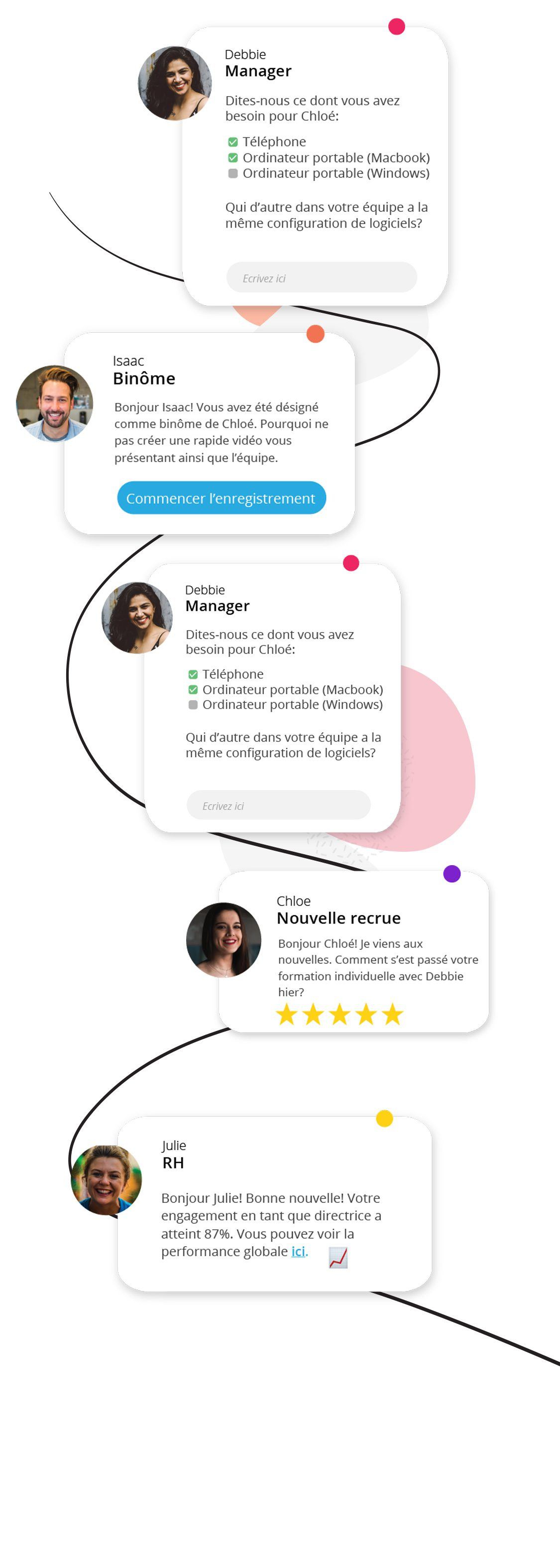 Employee-Journey-mobile_French